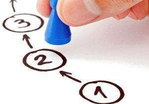 Stéphanie Roche a créée 3 étapes dans la méthode tridimensionnelle stopcandidose.com
