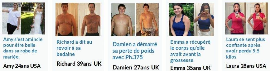 Résultats de l'effets sur l'organisme de français après l'utilisation de la pilule Ph375